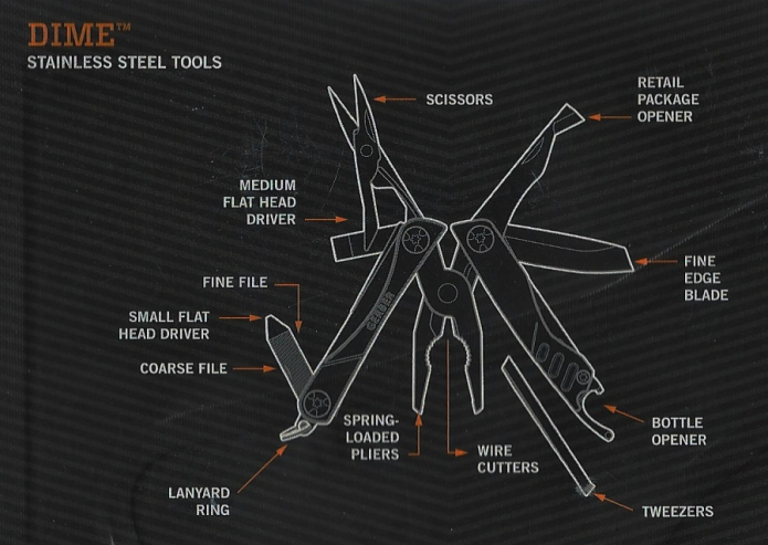 The Dime packaging explains the function of each tool included