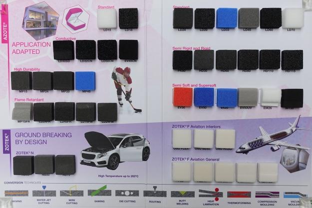Azote and Zotek foam selector guide- www.zotefoams.com