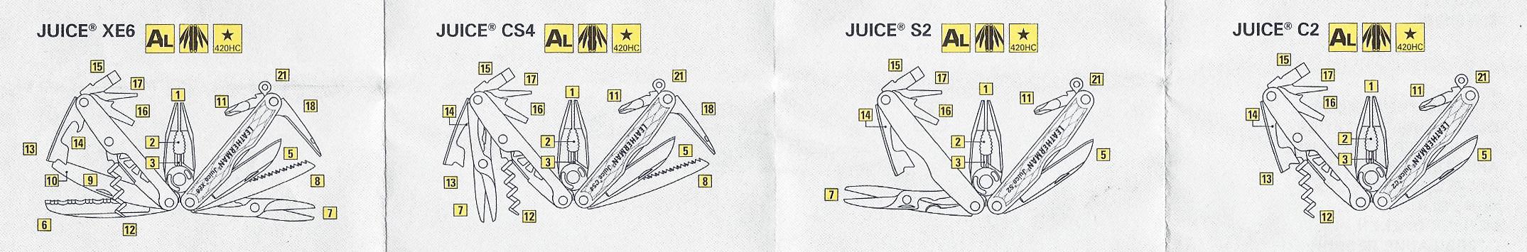 Leatherman leaflet showing the 2014 Juice range of multi-tools