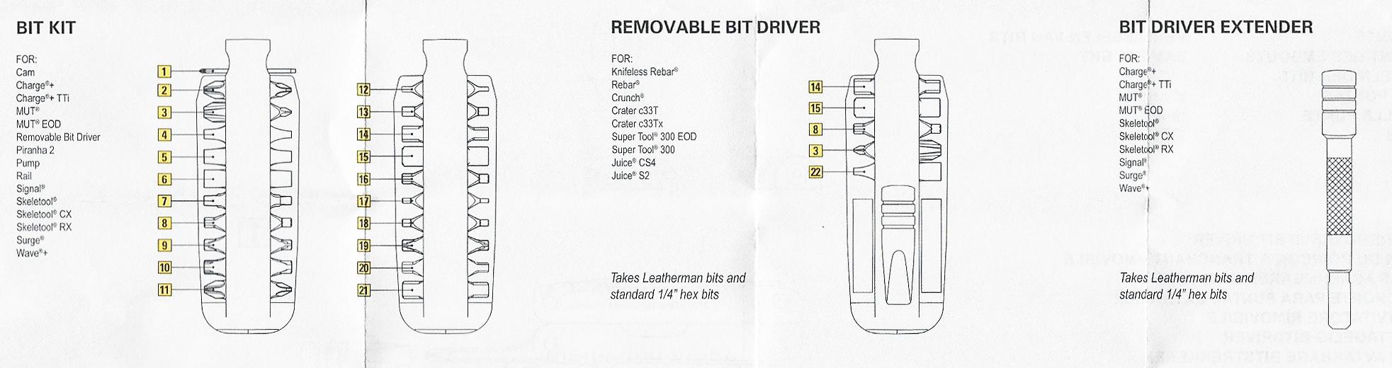 Leatherman Bit Kit, Bit Driver and Driver Extender